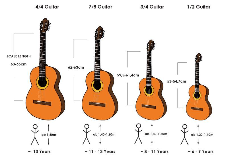 children-guitar-sizes