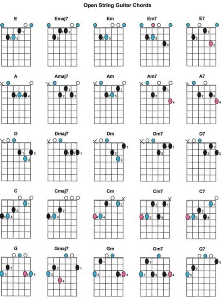 guitar-anatomy